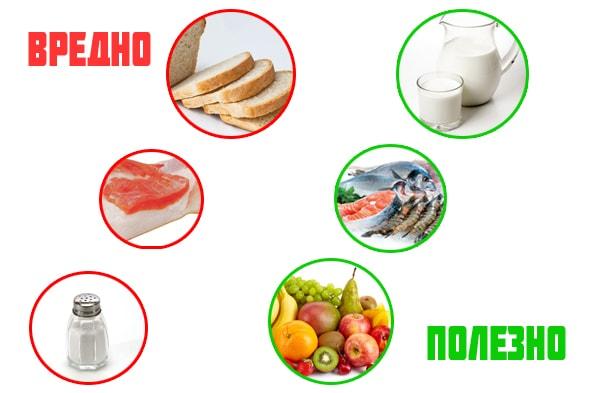 Правильное питание для суставов