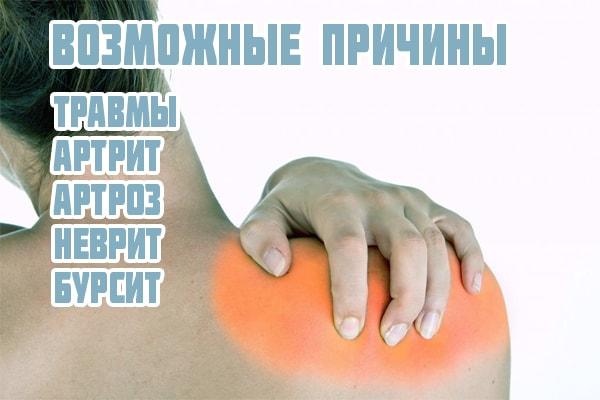 почему болят плечевые суставы